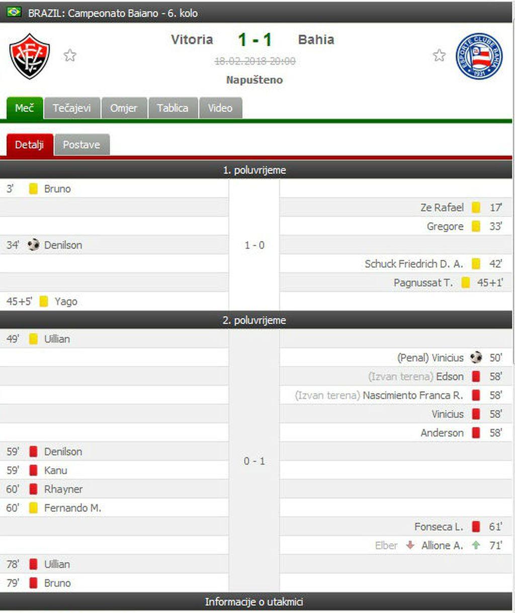 Zapisnik s utakmice Vitorije i Bahije (Screenshot)