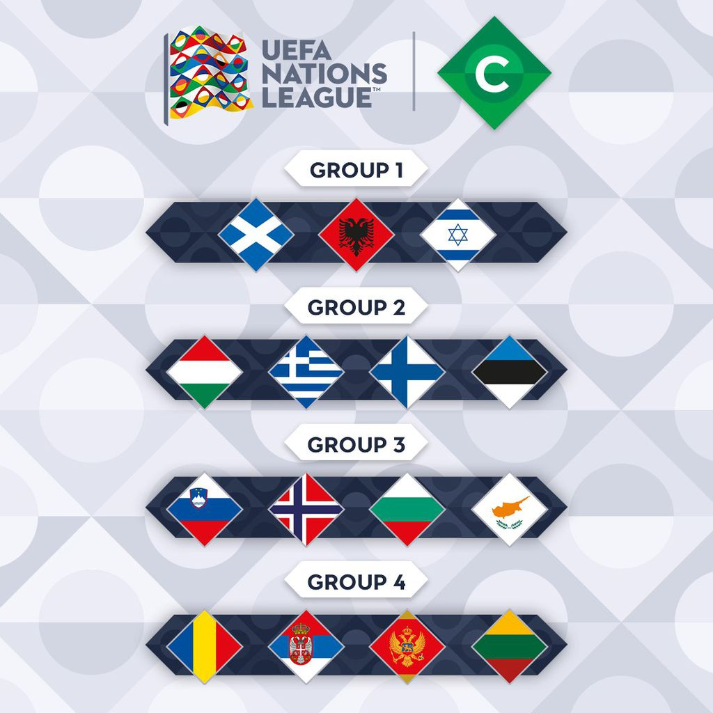 UEFA-ina Liga nacija - Liga C (Foto: Twitter)