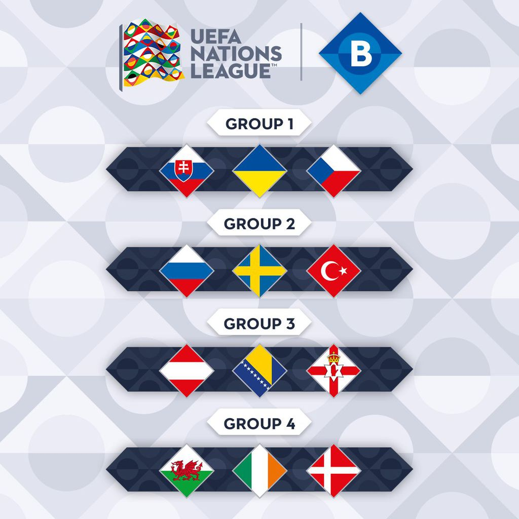 UEFA-ina Liga nacija - Liga B (Foto: Twitter)