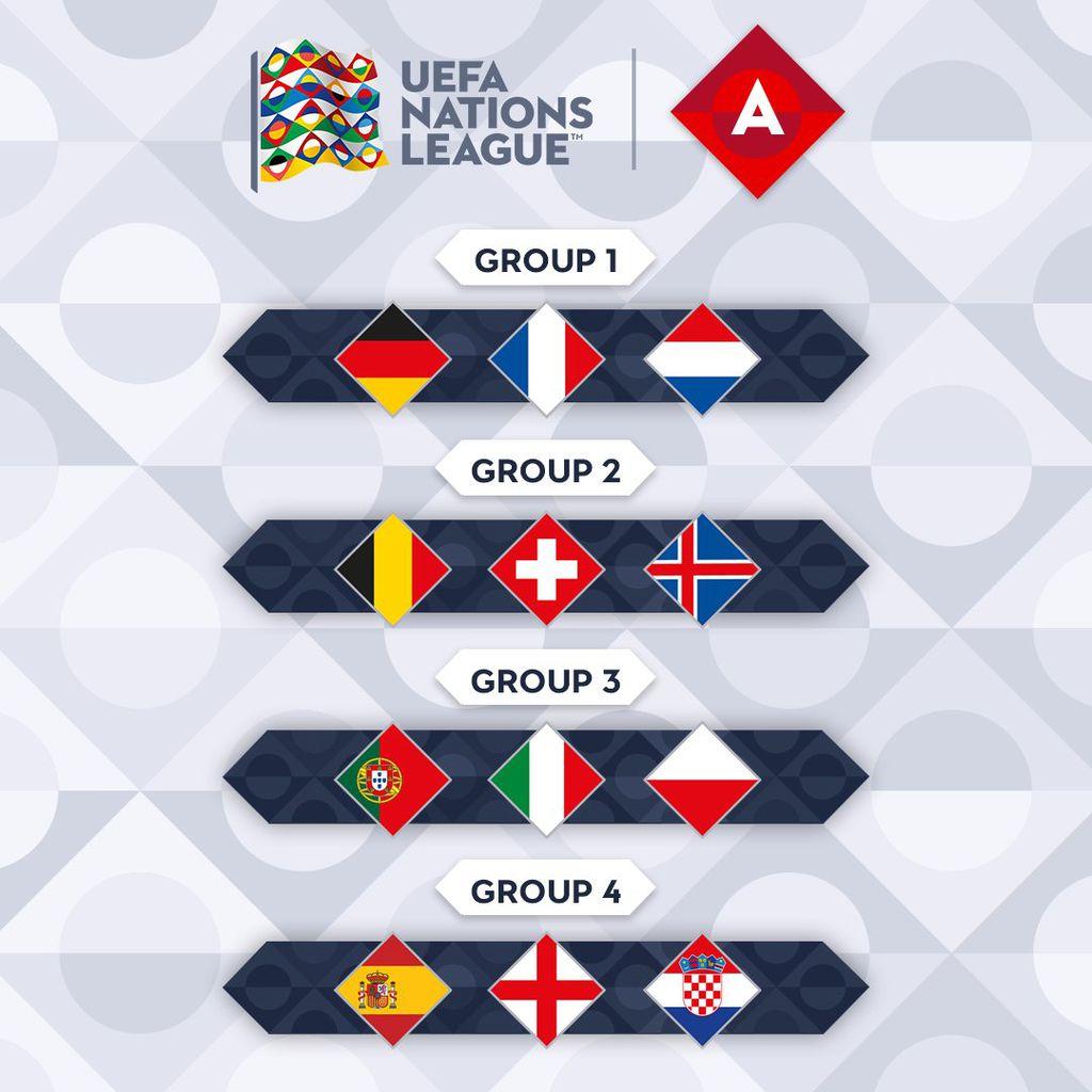 UEFA-ina Liga nacija - Liga A (Foto: Twitter)