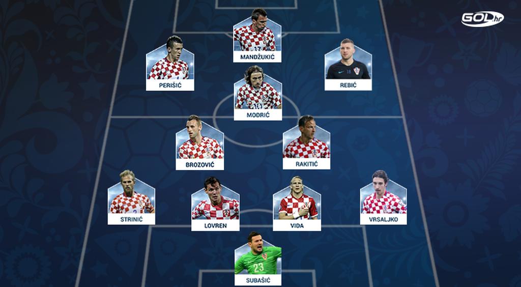 Postava Hrvatske