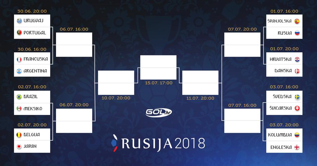 Osmina finala Svjetskog prvenstva