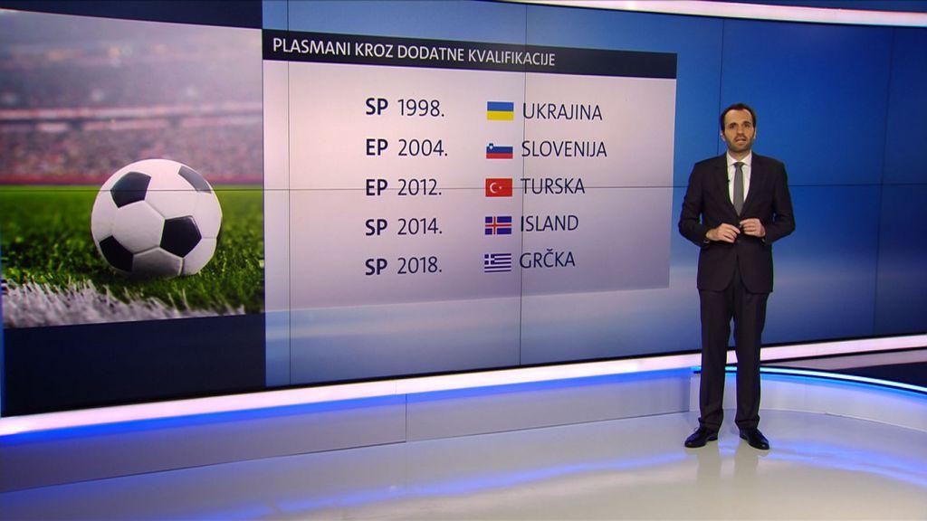 Hrvatska u dodatnim kvalifikacijama (Foto: GOL.hr)