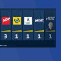 Crobarometar - EU izbori (Dnevnik.hr) - 1