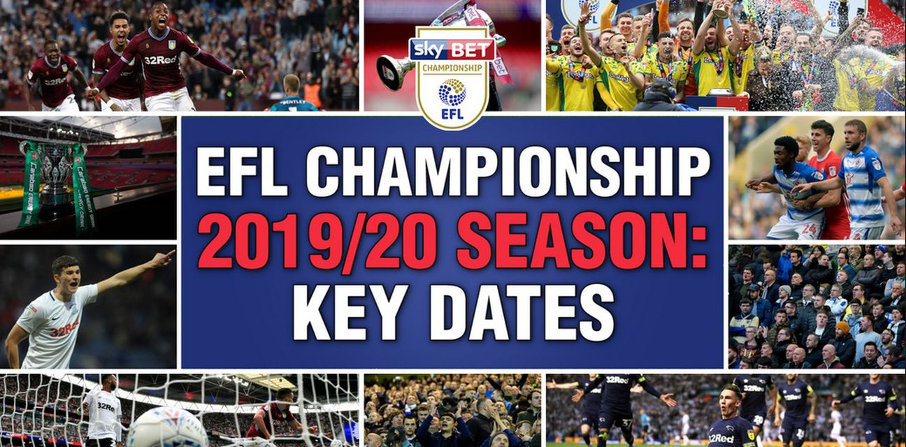 Championship 2019./2020. (Foto: Football.London)