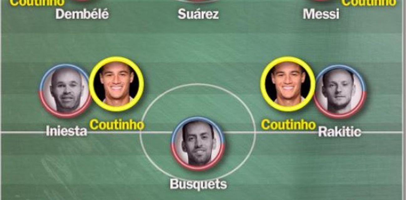 Coutinhove pozicije u Barcinom sustavu igre (Foto: Mundo Deportivo)