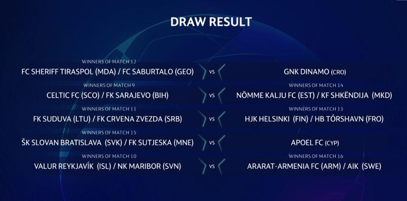 Ždrijeb drugog pretkola Lige prvaka (Screenshot: UEFA.com)