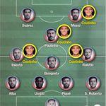 Coutinhove pozicije u Barcinom sustavu igre