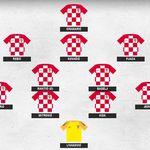 Početni sastav Hrvatske protiv Bjelovara