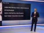 Videozid Vjekoslava Đaića (Foto: Dnevnik.hr) - 4