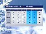 Upozorenje na niske temperature (Dnevnik.hr)