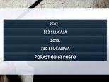 Zlostavljanje u obitelji i kazneni progon (Foto: Dnevnik.hr) - 2