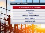 Mirovinska reforma (Foto: Dnevnik.hr) - 2