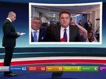 Reiner euforičan zbog novih rezultata (VIDEO: Nova TV)