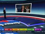 Marijana Puljak o neslužbenim rezultatima (Video: Izborni specijal Nove TV)