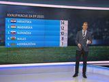 Skupina E kvalifikacija za Euro 2020.