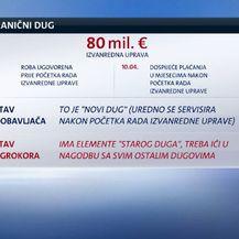 Intenzivni dogovori dobavljača (Foto: Dnevnik.hr) - 3