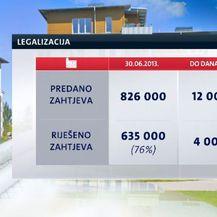 Još tri mjeseca za legalizaciju stambenih objekata (Foto: Dnevnik.hr) - 1