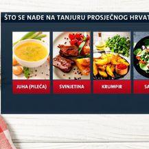 Prehrambene navike Hrvata (Foto: Dnevnik.hr) - 3