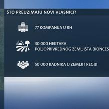 Napravljen nacrt podjele Agrokora (Foto: Dnevnik.hr) - 1