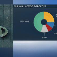Napravljen nacrt podjele Agrokora (Foto: Dnevnik.hr) - 2