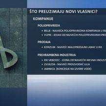Napravljen nacrt podjele Agrokora (Foto: Dnevnik.hr) - 3