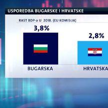 I Bugarska brže napreduje (Foto: Dnevnik.hr) - 2