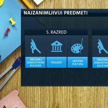 Kakve su navike školaraca? (Foto: Dnevnik.hr) - 4