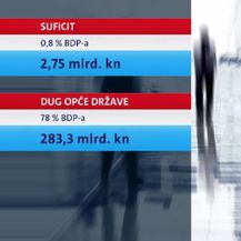 Proračun u plusu (Foto: Dnevnik.hr) - 2