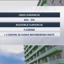 Subvencije za stambeno zbrinjavanje (Foto: Dnevnik.hr)