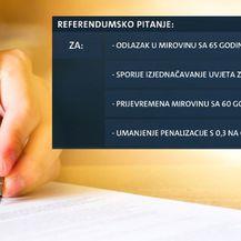 Referendumsko pitanje (Foto: Dnevnik.hr)
