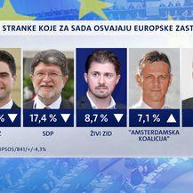 Ekskluzivno istraživanje Dnevnika Nove TV (Foto: Dnevnik Nove TV) - 4