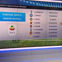 Poredak Serie A nakon 34 kola (GOL.hr)
