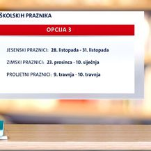 Četiri opcije praznika (Foto: Dnevnik.hr) - 3