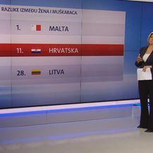 Držani zavod za statistiku analizirao tržište rada (Foto: Dnevnik.hr) - 1