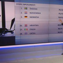 Držani zavod za statistiku analizirao tržište rada (Foto: Dnevnik.hr) - 2