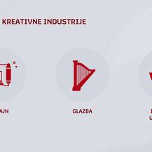 Sektori kreativne industrije