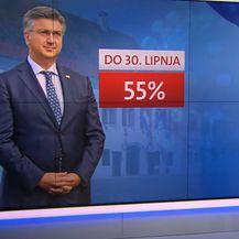 Videozid o cijepljenju u Hrvatskoj - 4