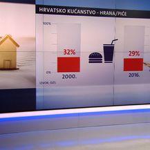 Mislav Bago o potrošnji Hrvata u posljednjih godinu dana (Foto: Dnevnik.hr) - 1