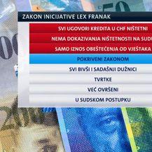 Zakon inicijative Lex Franak (Foto: Dnevnik.hr)
