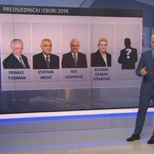 Pregled dosadašnjih predsjednika (Foto: Dnevnik.hr)