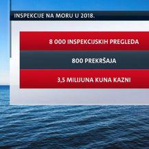 Inspekcije na moru (Foto: Dnevnik.hr)