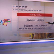Na jesen kreće reforma obrazovanja (Foto: Dnevnik.hr)