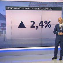 Hrvatsko gospodarstvo u 2019. godini (Foto: Dnevnik.hr)