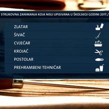 Centri kompetencija za spas strukovnjaka (Foto: Dnevnik.hr) - 1