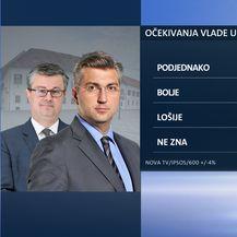 Ekskluzivno istraživanje Dnevnika Nove TV - Je li Vlada ispunila očekivanja građana (Dnevnik.hr) - 4