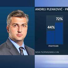 O premijeru Plenkoviću sve više građana ima negativno mišljenje (Foto: Dnevnik.hr) - 20