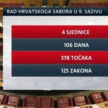 Grafika: Rad Hrvatskog sabora (Foto: Dnevnik.hr) - 2