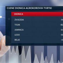 Novi pad vrijednosti Agrokorovih tvrtki (Foto: Dnevnik.hr) - 2