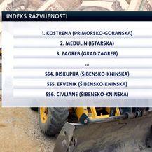 Indeks razvijenosti (Foto: Dnevnik.hr) - 6